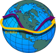 Jet Stream el_vs_la_jetstream