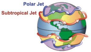 Jet Stream jetstream2