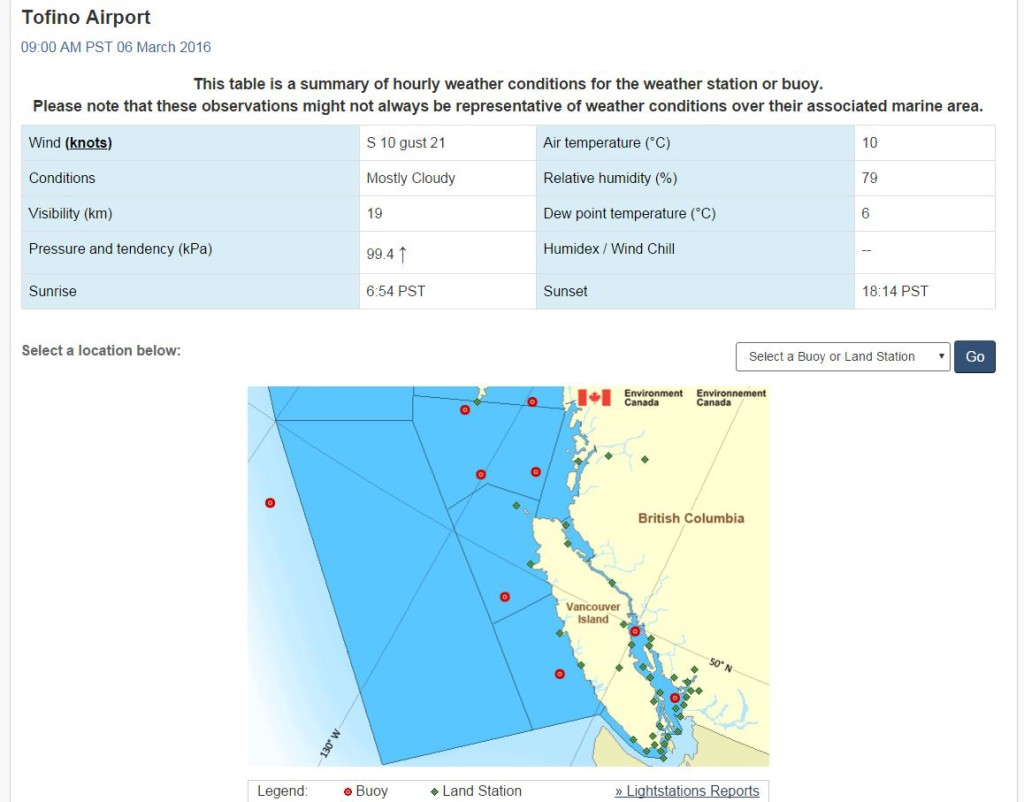 Weather Canadian Government weather current conditions
